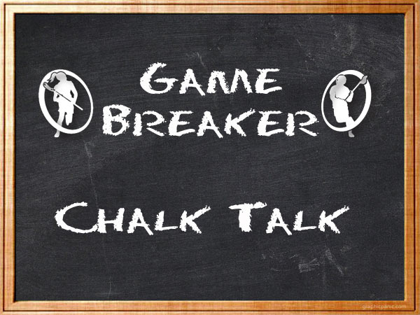 Lacrosse Drills Training Chalk Talk