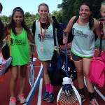 Summer Lacrosse Camps for Girls